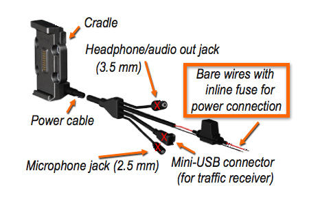 Garmin 660 Wiring Harness - Wiring Diagram K9 on